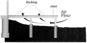 ipe-decking-ventilation